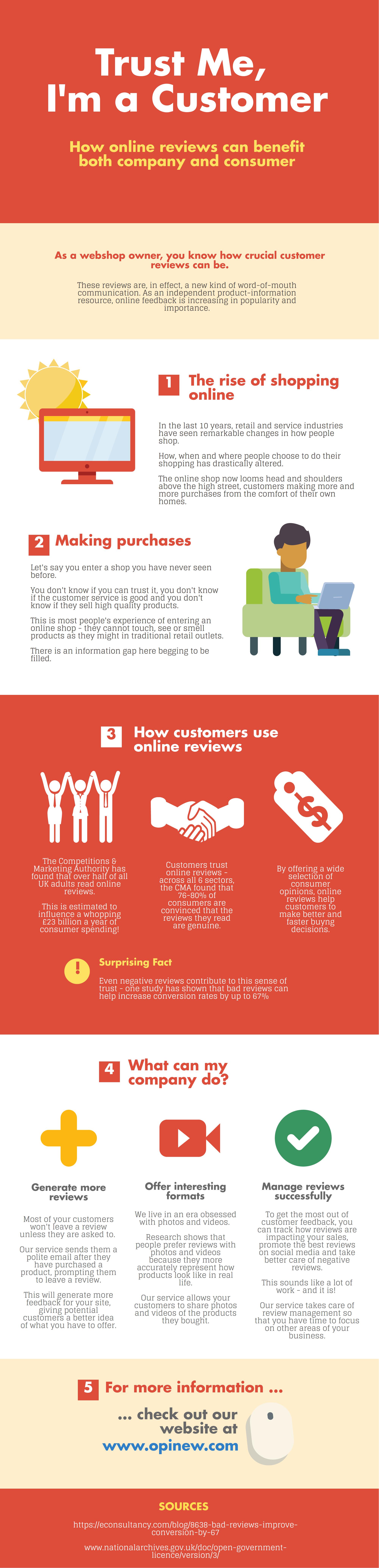 Infographic-Trust-Me-Im-a-Customr