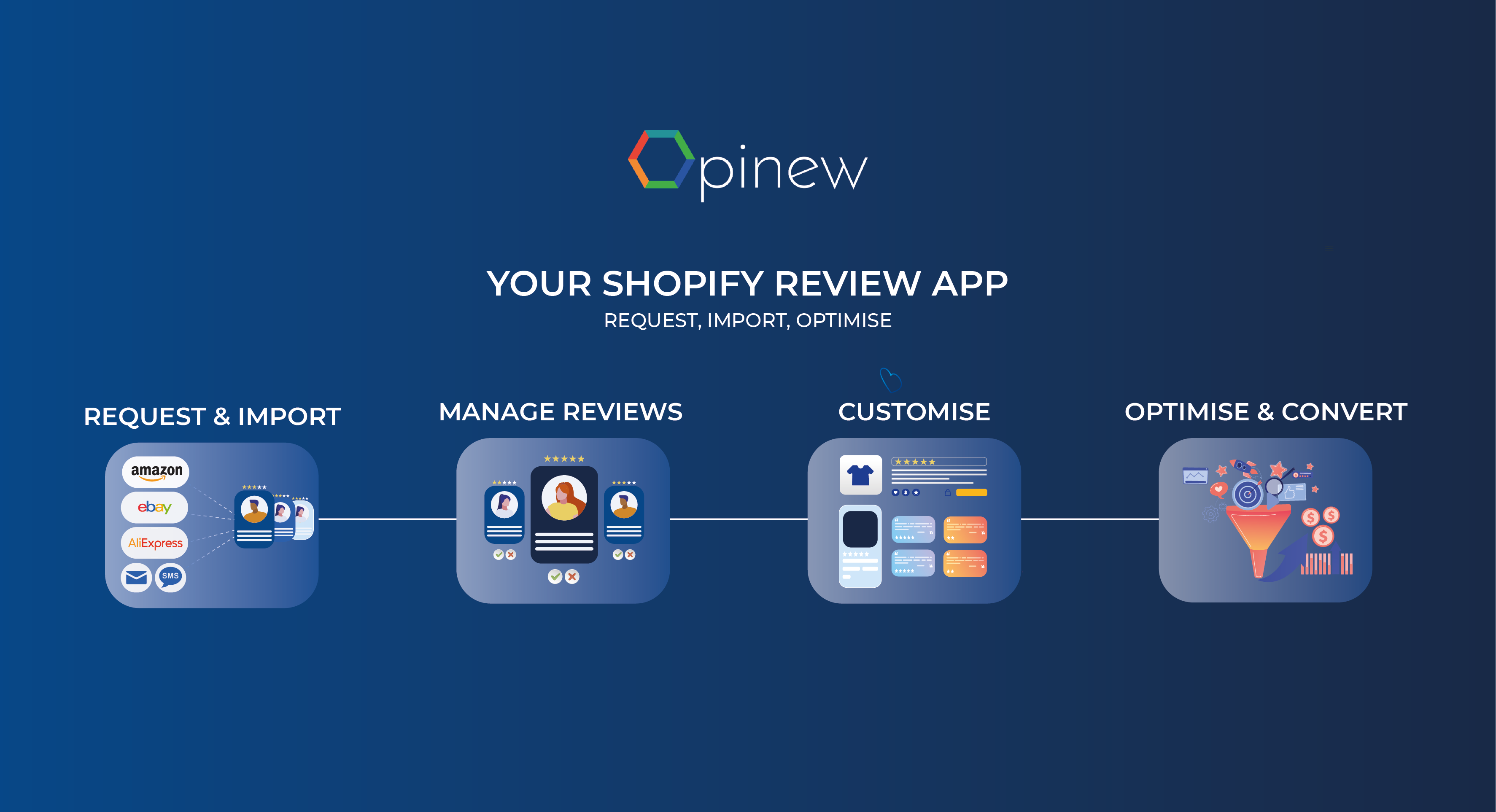 Opinew - Your Shopify Review App