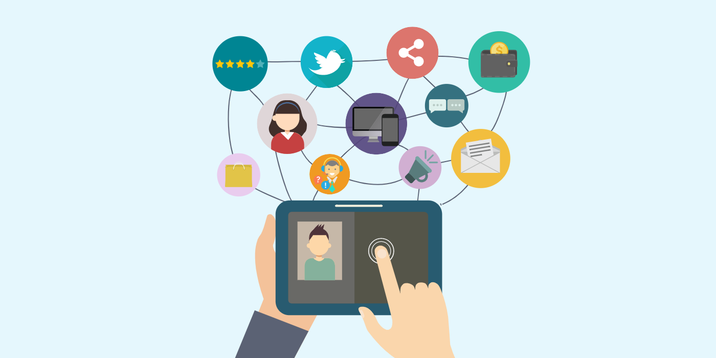 Email and SMS Marketing - Personalization
