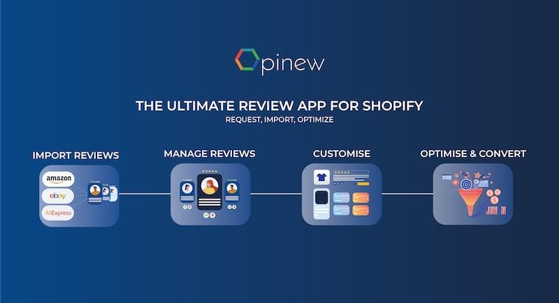 Opinew - The ultimate review app for Shopify
