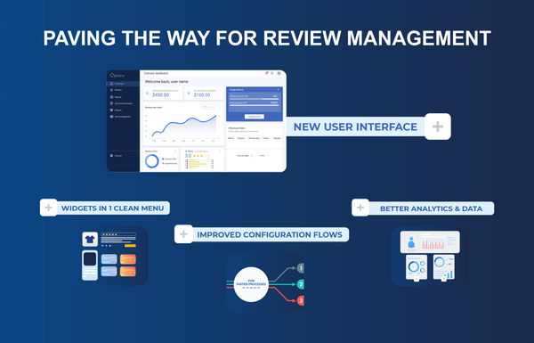 Update: Paving the Way for Product Reviews Management on Shopify
